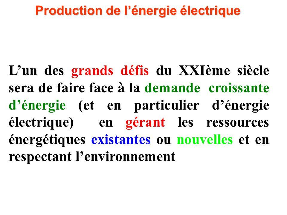 Stockage d énergie par volant d'inertie Stockage de l'énergie électrique
