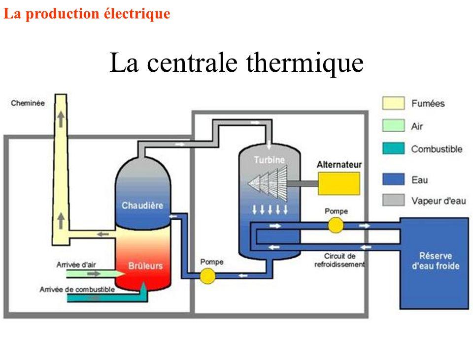 La centrale thermique La production électrique