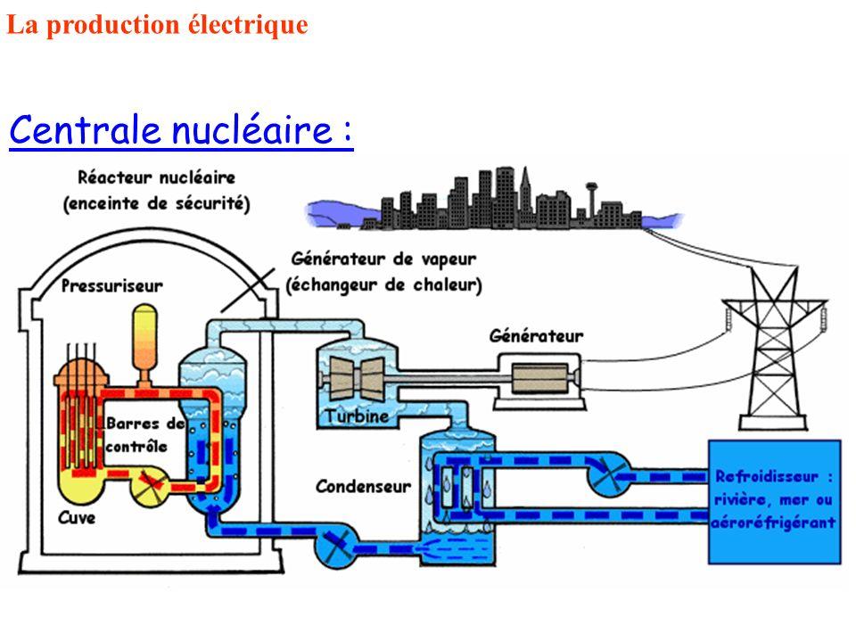 La production électrique Centrale nucléaire :