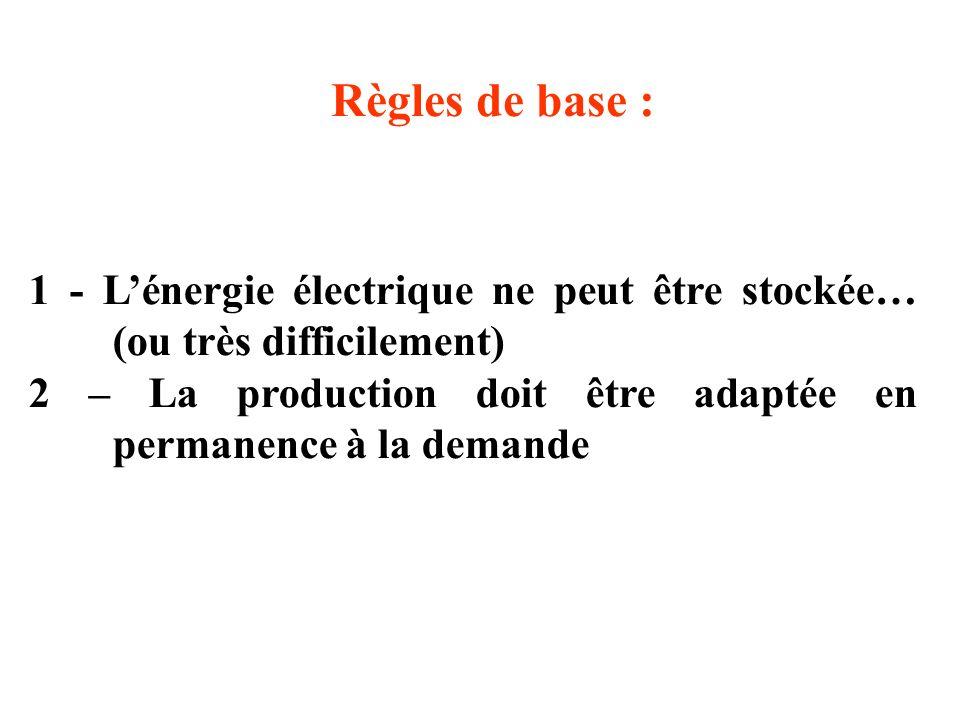 Règles de base : 1 - L'énergie électrique ne peut être stockée… (ou très difficilement) 2 – La production doit être adaptée en permanence à la demande