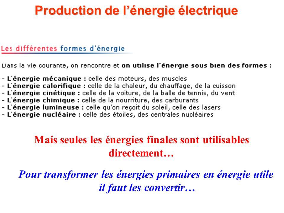 Mais seules les énergies finales sont utilisables directement… Pour transformer les énergies primaires en énergie utile il faut les convertir…