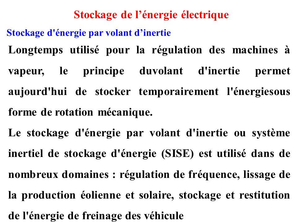 Longtemps utilisé pour la régulation des machines à vapeur, le principe duvolant d inertie permet aujourd hui de stocker temporairement l énergiesous forme de rotation mécanique.