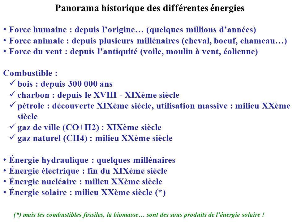 - les énergies dites renouvelables : elles proviennent de sources inépuisables à l'échelle humaine.