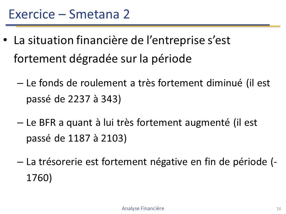 Exercice – Smetana 2 La situation financière de l'entreprise s'est fortement dégradée sur la période – Le fonds de roulement a très fortement diminué (il est passé de 2237 à 343) – Le BFR a quant à lui très fortement augmenté (il est passé de 1187 à 2103) – La trésorerie est fortement négative en fin de période (- 1760) 16 Analyse Financière
