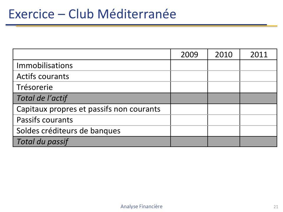 Exercice – Club Méditerranée 21 Analyse Financière
