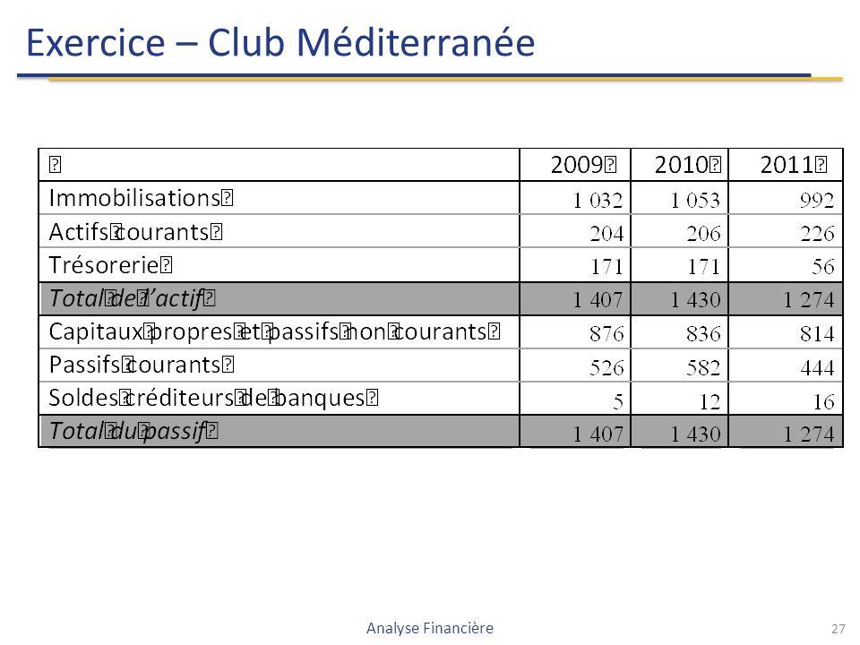 Exercice – Club Méditerranée 27 Analyse Financière