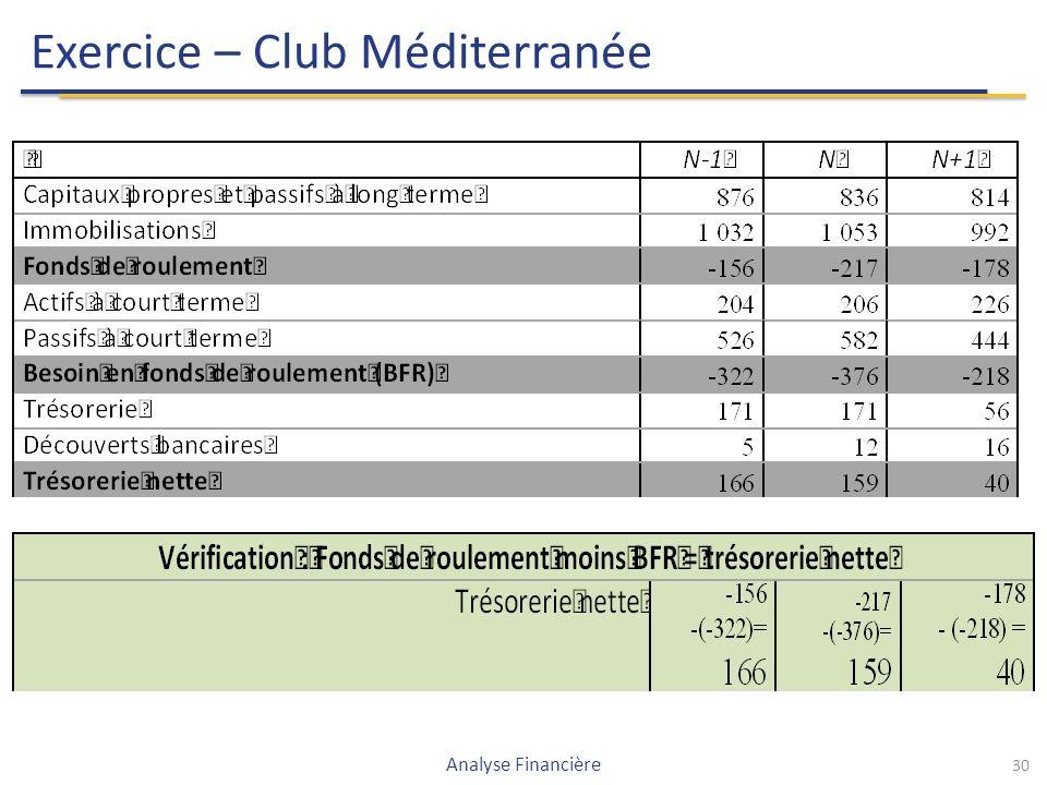 30 Exercice – Club Méditerranée Analyse Financière