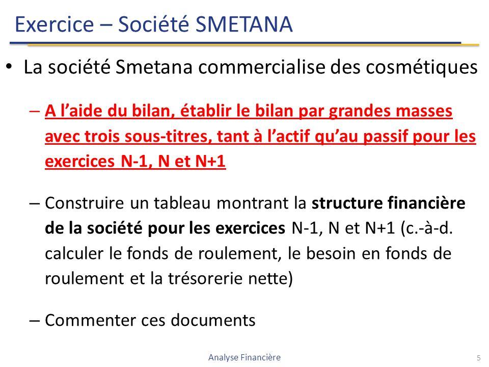 Exercice – Société SMETANA La société Smetana commercialise des cosmétiques – A l'aide du bilan, établir le bilan par grandes masses avec trois sous-titres, tant à l'actif qu'au passif pour les exercices N-1, N et N+1 – Construire un tableau montrant la structure financière de la société pour les exercices N-1, N et N+1 (c.-à-d.