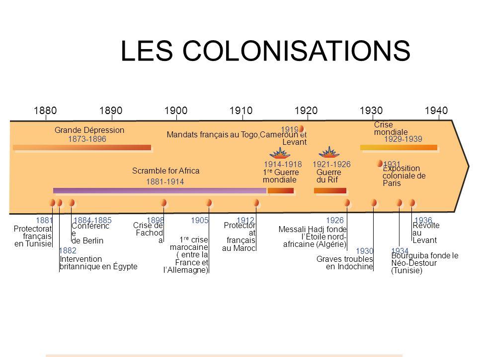 LES COLONISATIONS 19361881 1882 1873-1896.......................