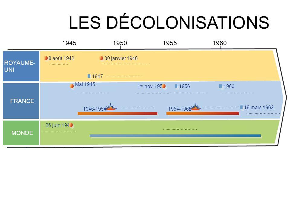 ROYAUME- UNI FRANCE MONDE LES DÉCOLONISATIONS 26 juin 1945 1 er nov.
