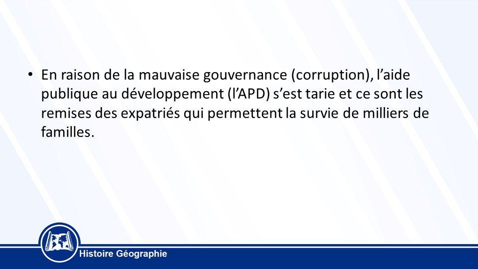 En raison de la mauvaise gouvernance (corruption), l'aide publique au développement (l'APD) s'est tarie et ce sont les remises des expatriés qui permettent la survie de milliers de familles.