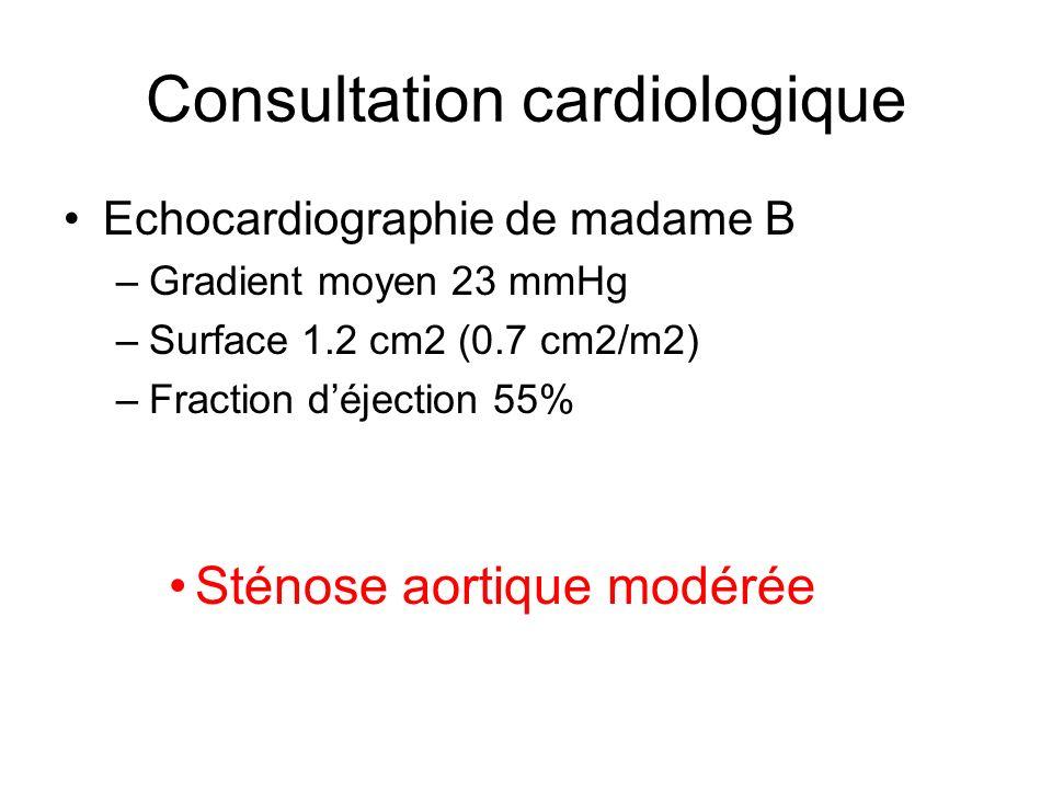 Consultation cardiologique Echocardiographie de madame B –Gradient moyen 23 mmHg –Surface 1.2 cm2 (0.7 cm2/m2) –Fraction d'éjection 55% Sténose aortique modérée