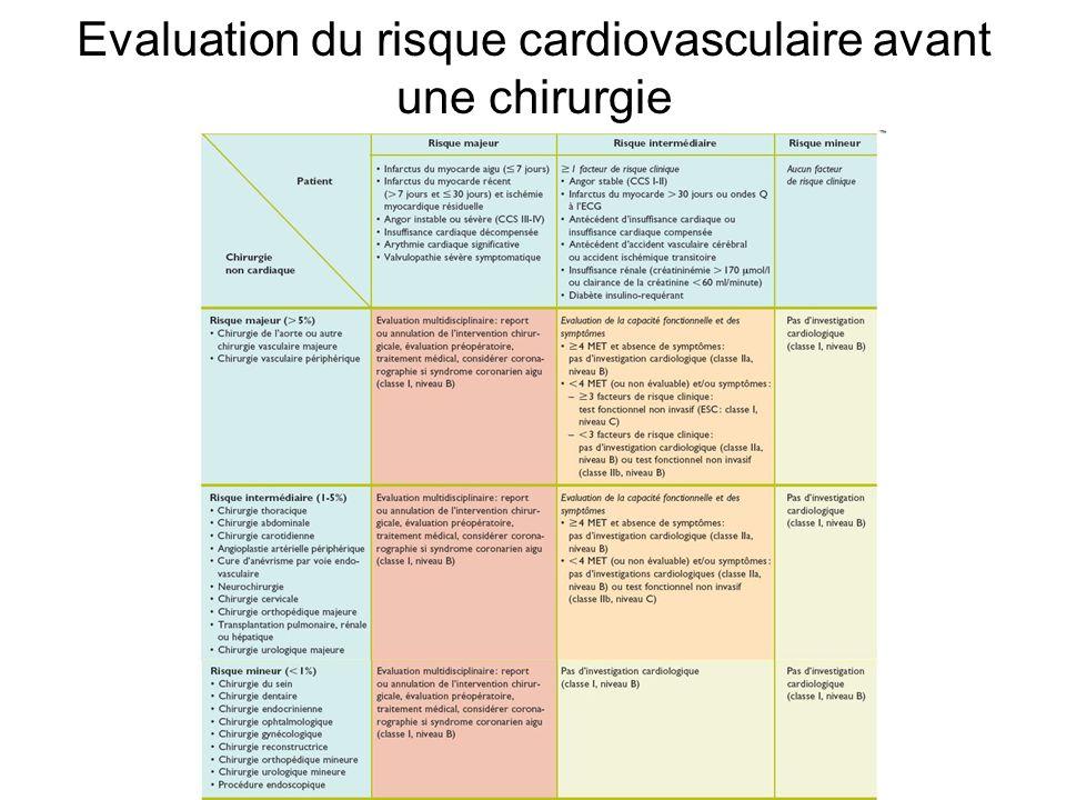 Evaluation du risque cardiovasculaire avant une chirurgie