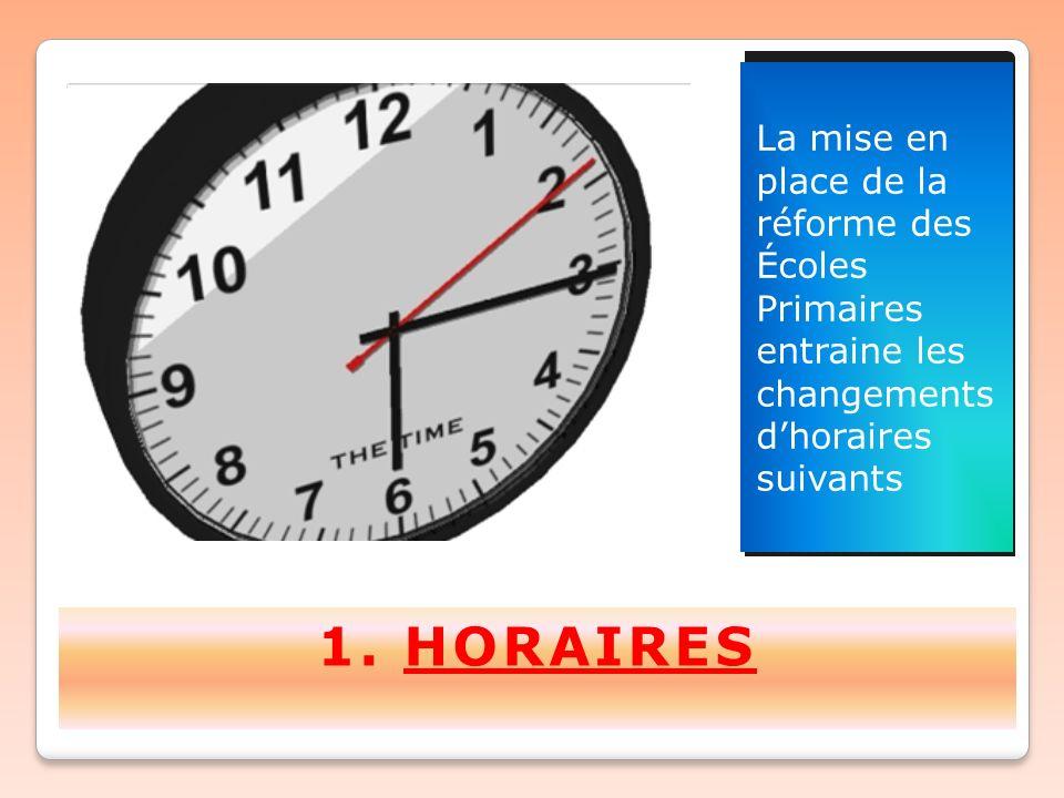 1. 1.HORAIRES La mise en place de la réforme des Écoles Primaires entraine les changements d'horaires suivants