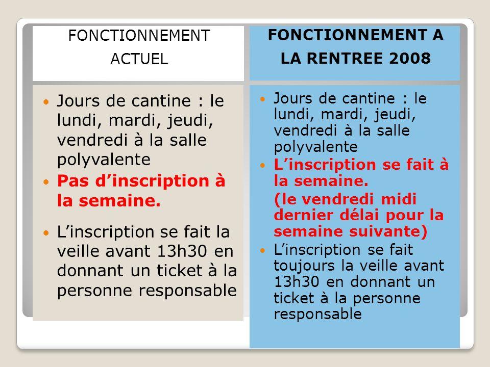 FONCTIONNEMENT ACTUEL FONCTIONNEMENT A LA RENTREE 2008 Jours de cantine : le lundi, mardi, jeudi, vendredi à la salle polyvalente Pas d'inscription à la semaine.
