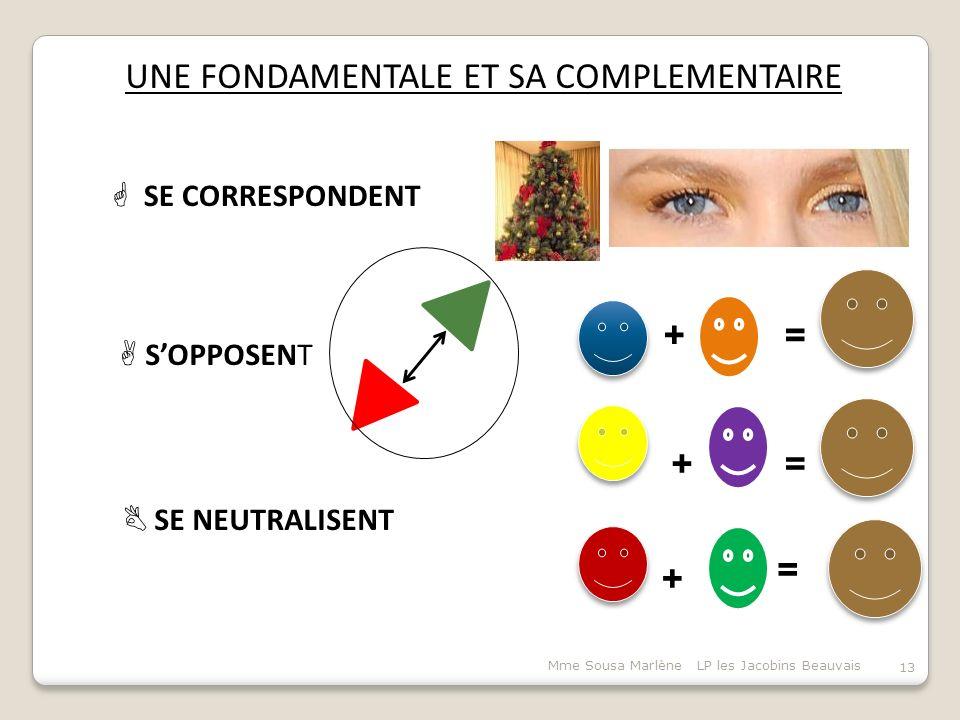 UNE FONDAMENTALE ET SA COMPLEMENTAIRE  S'OPPOSENT  SE NEUTRALISENT  SE CORRESPONDENT 13 Mme Sousa Marlène LP les Jacobins Beauvais += += + =