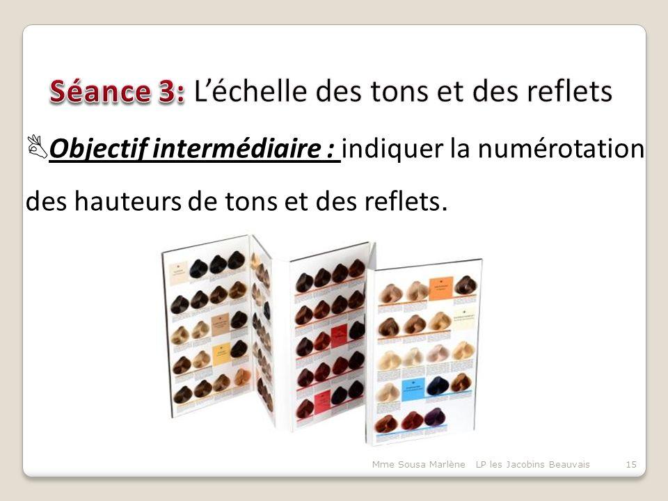 15  Objectif intermédiaire : indiquer la numérotation des hauteurs de tons et des reflets.
