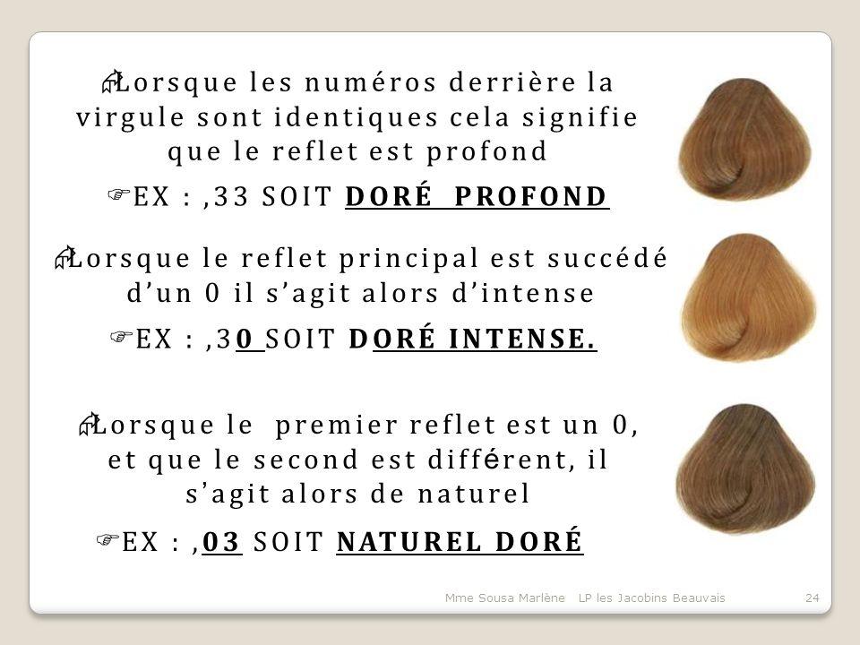Mme Sousa Marlène LP les Jacobins Beauvais24  Lorsque les numéros derrière la virgule sont identiques cela signifie que le reflet est profond  Lorsque le reflet principal est succédé d'un 0 il s'agit alors d'intense  Lorsque le premier reflet est un 0, et que le second est diff é rent, il s ' agit alors de naturel  EX :,33 SOIT DORÉ PROFOND  EX :,30 SOIT DORÉ INTENSE.