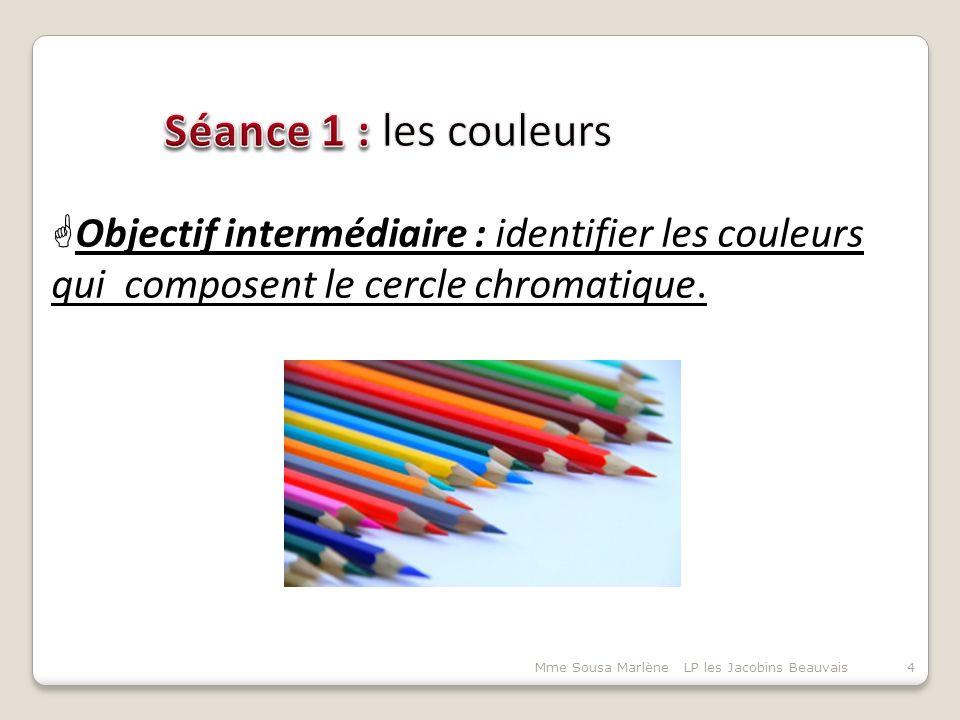 4  Objectif intermédiaire : identifier les couleurs qui composent le cercle chromatique.