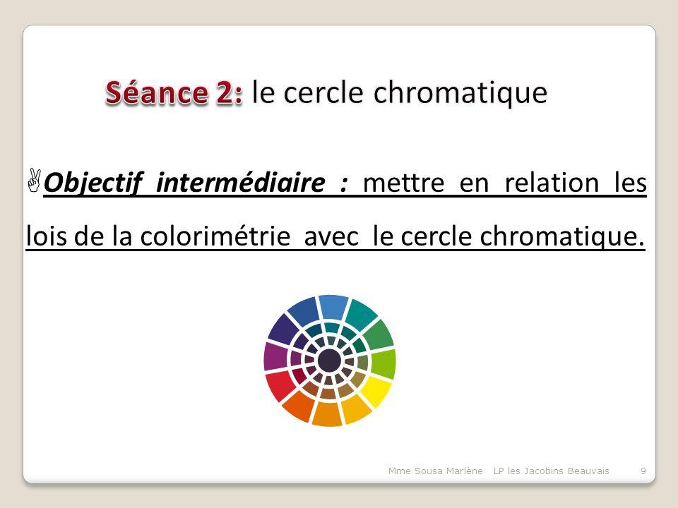 Mme Sousa Marlène LP les Jacobins Beauvais9  Objectif intermédiaire : mettre en relation les lois de la colorimétrie avec le cercle chromatique.