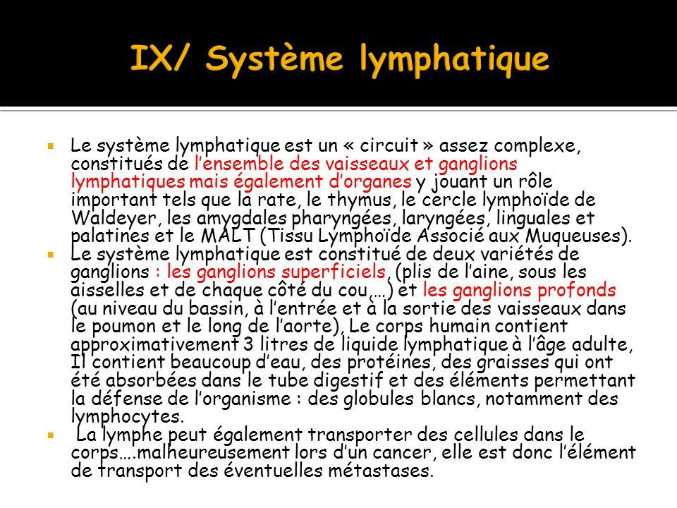  Le système lymphatique est un « circuit » assez complexe, constitués de l'ensemble des vaisseaux et ganglions lymphatiques mais également d'organes