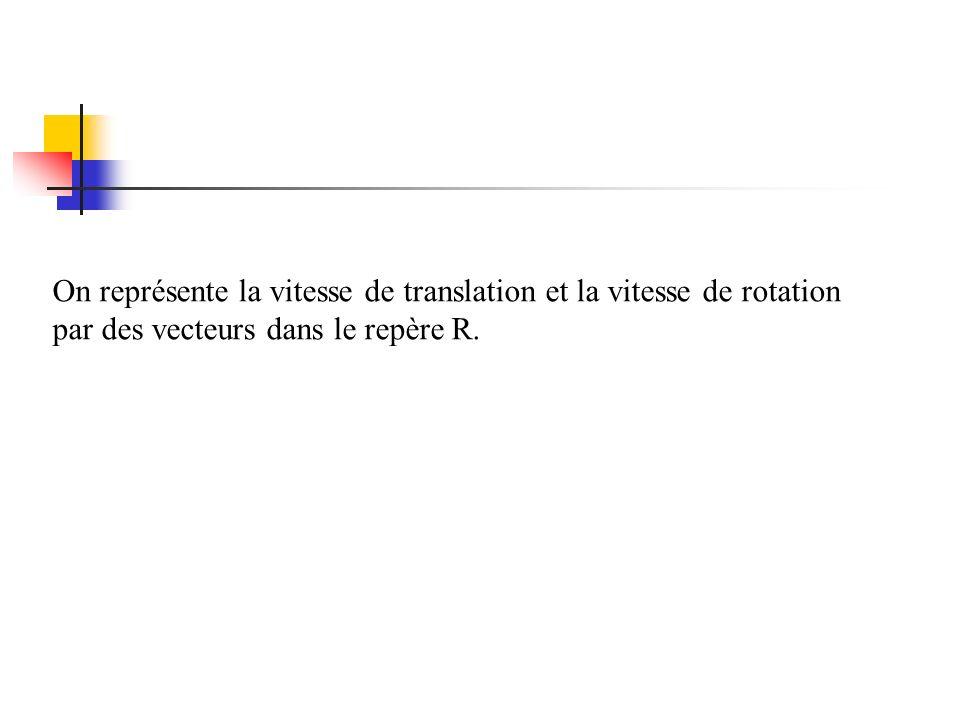 On représente la vitesse de translation et la vitesse de rotation par des vecteurs dans le repère R.