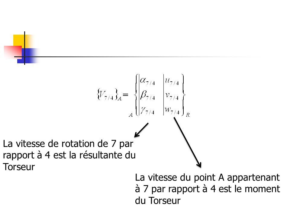 La vitesse de rotation de 7 par rapport à 4 est la résultante du Torseur La vitesse du point A appartenant à 7 par rapport à 4 est le moment du Torseur