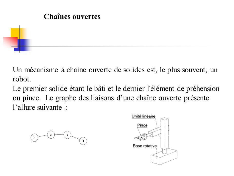 Chaînes ouvertes Un mécanisme à chaine ouverte de solides est, le plus souvent, un robot.