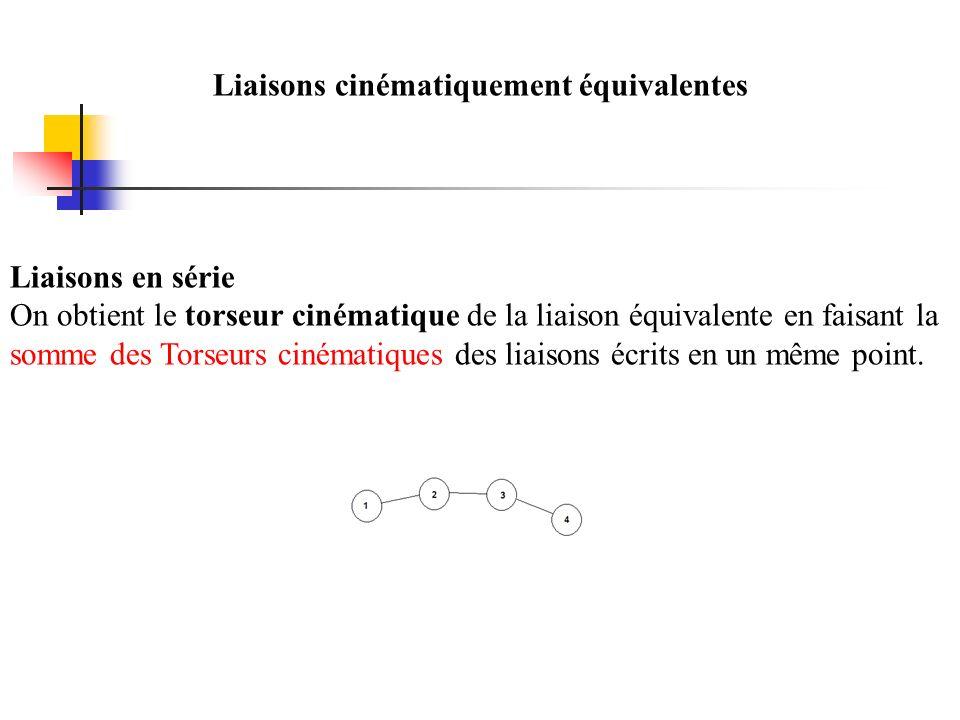 Liaisons cinématiquement équivalentes Liaisons en série On obtient le torseur cinématique de la liaison équivalente en faisant la somme des Torseurs cinématiques des liaisons écrits en un même point.