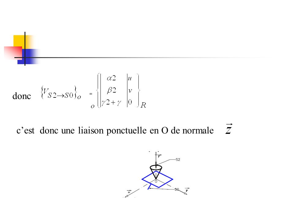 = donc c'est donc une liaison ponctuelle en O de normale