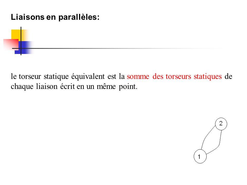 Liaisons en parallèles: le torseur statique équivalent est la somme des torseurs statiques de chaque liaison écrit en un même point.