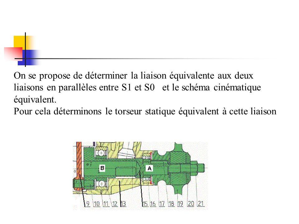 On se propose de déterminer la liaison équivalente aux deux liaisons en parallèles entre S1 et S0 et le schéma cinématique équivalent.