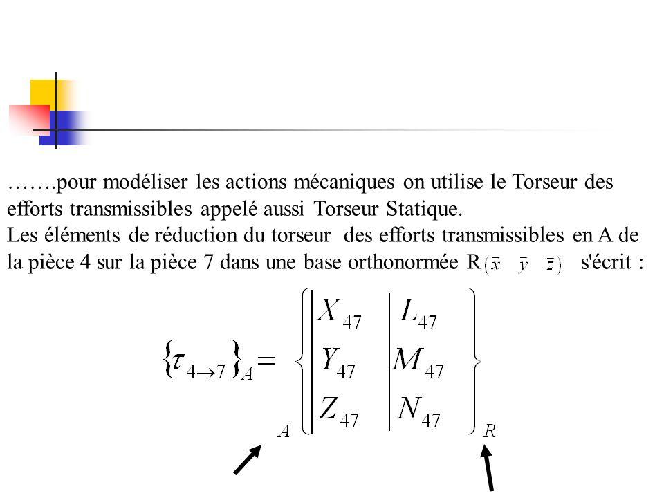 …….pour modéliser les actions mécaniques on utilise le Torseur des efforts transmissibles appelé aussi Torseur Statique.