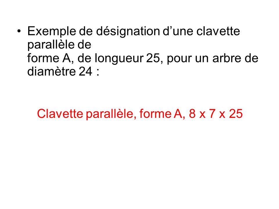 Exemple de désignation d'une clavette parallèle de forme A, de longueur 25, pour un arbre de diamètre 24 : Clavette parallèle, forme A, 8 x 7 x 25