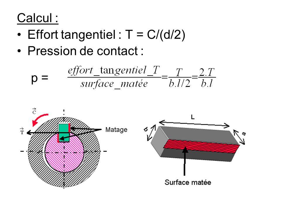 Calcul : Effort tangentiel : T = C/(d/2) Pression de contact : p =