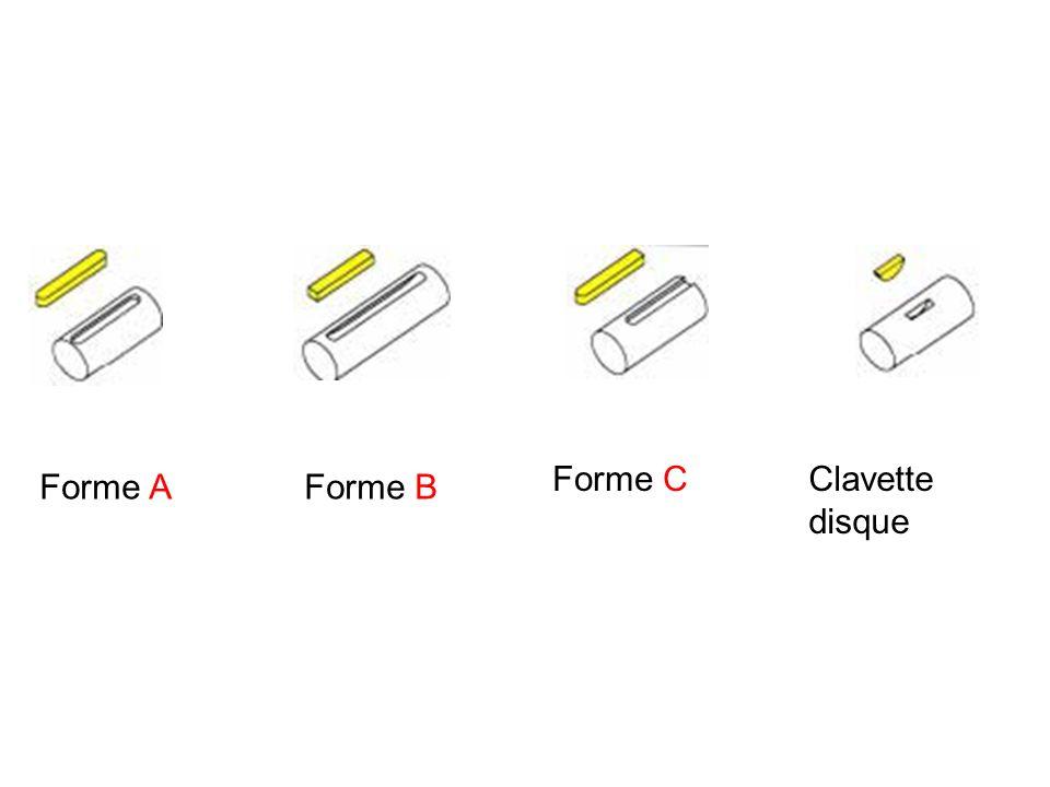 Forme AForme B Forme CClavette disque