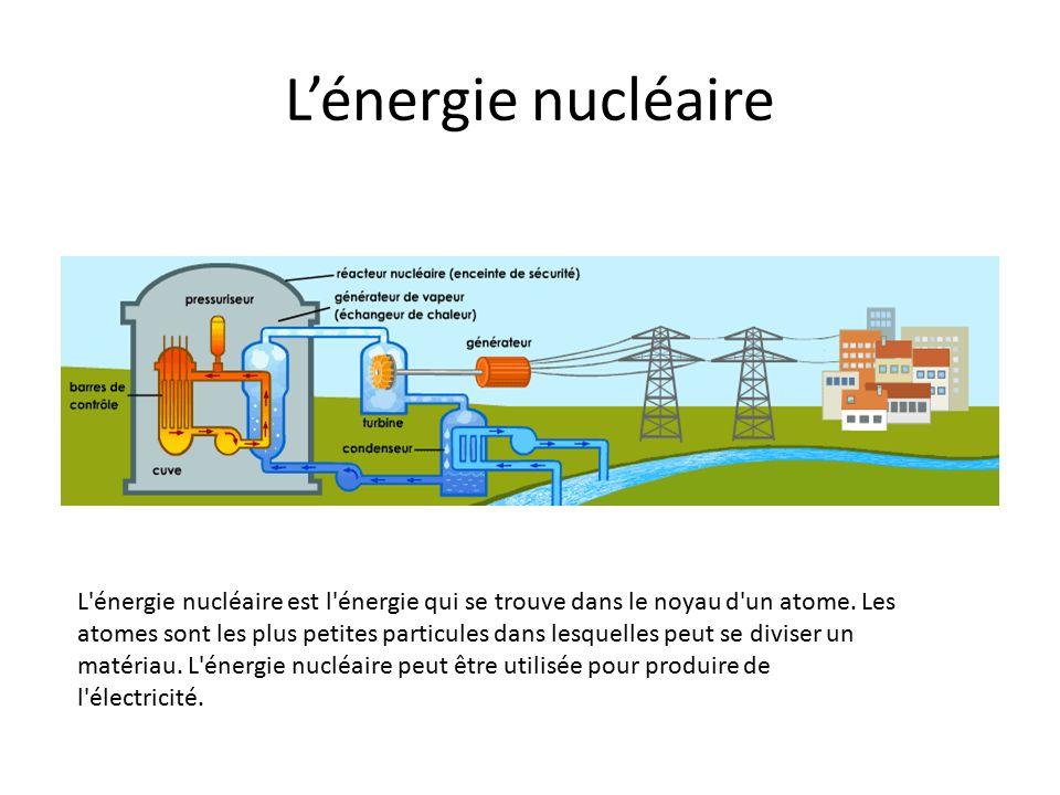 L'énergie nucléaire L énergie nucléaire est l énergie qui se trouve dans le noyau d un atome.