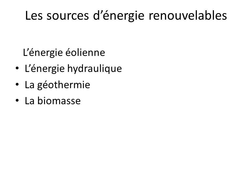 Les sources d'énergie renouvelables L'énergie éolienne L'énergie hydraulique La géothermie La biomasse