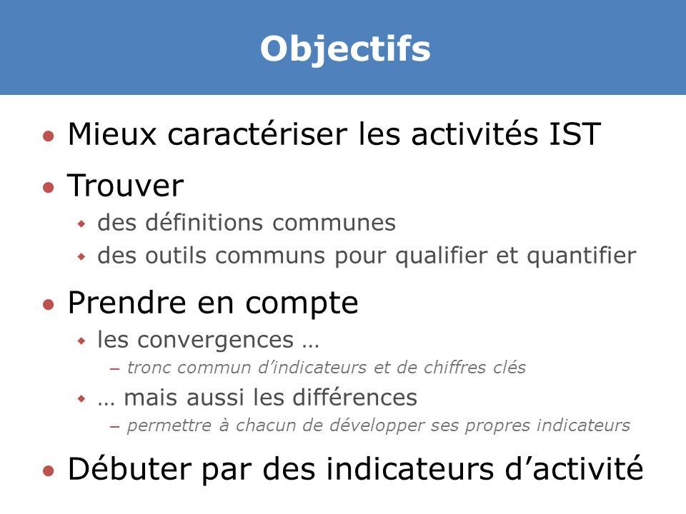 Objectifs Mieux caractériser les activités IST Trouver  des définitions communes  des outils communs pour qualifier et quantifier Prendre en compte  les convergences … – tronc commun d'indicateurs et de chiffres clés  … mais aussi les différences – permettre à chacun de développer ses propres indicateurs Débuter par des indicateurs d'activité