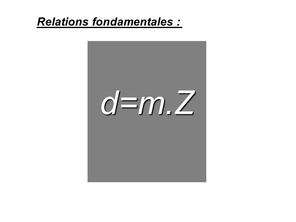 Relations fondamentales : d=m.Z