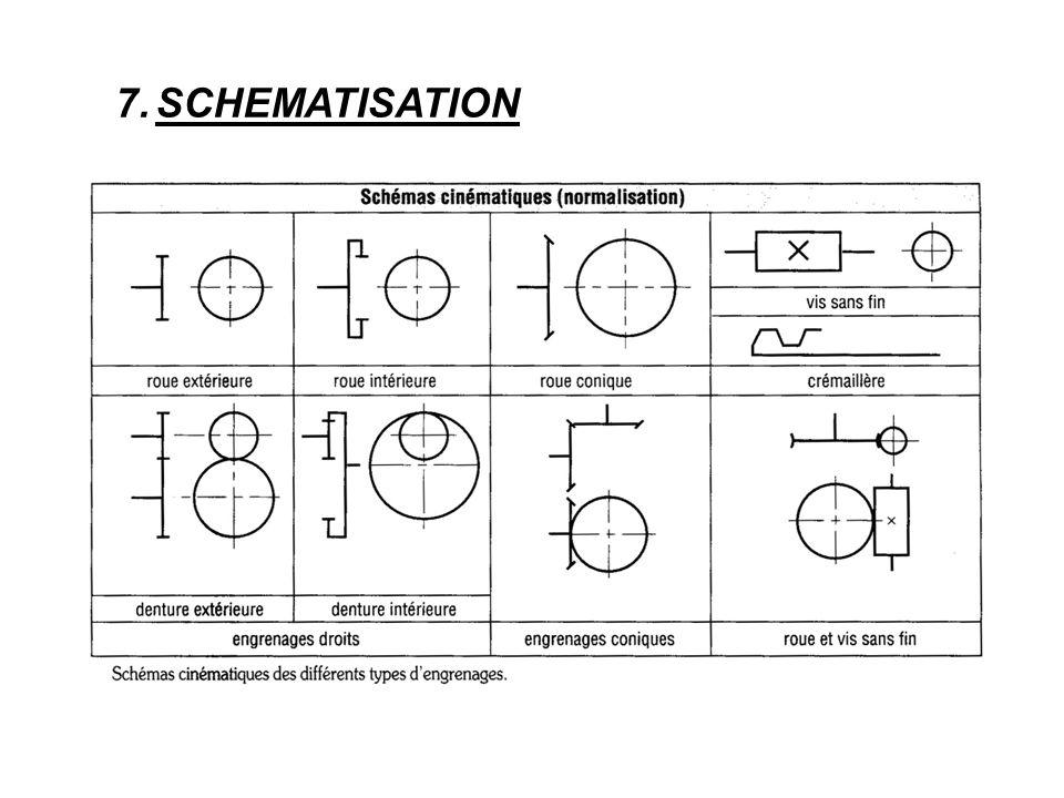 7.SCHEMATISATION