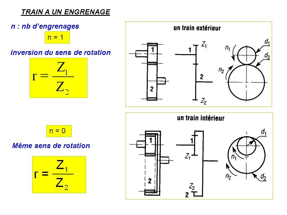 n = 1 n = 0 TRAIN A UN ENGRENAGE n : nb d'engrenages inversion du sens de rotation Même sens de rotation
