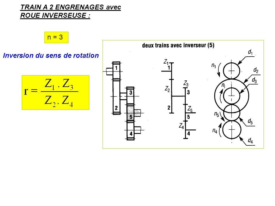 TRAIN A 2 ENGRENAGES avec ROUE INVERSEUSE : n = 3 Inversion du sens de rotation