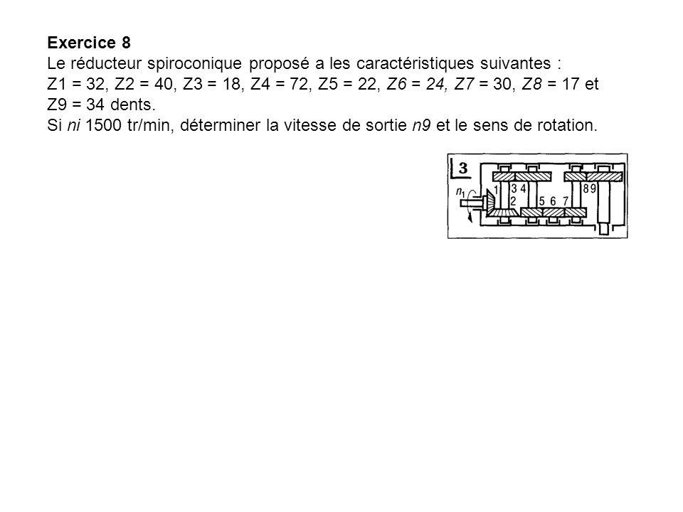 Exercice 8 Le réducteur spiroconique proposé a les caractéristiques suivantes : Z1 = 32, Z2 = 40, Z3 = 18, Z4 = 72, Z5 = 22, Z6 = 24, Z7 = 30, Z8 = 17 et Z9 = 34 dents.
