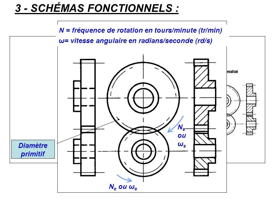 3 - SCHÉMAS FONCTIONNELS : Engrenage cylindrique à denture droite N e ou ω e N s ou ω s Diamètre primitif N e ou ω e N s ou ω s N = fréquence de rotation en tours/minute (tr/min) ω= vitesse angulaire en radians/seconde (rd/s)