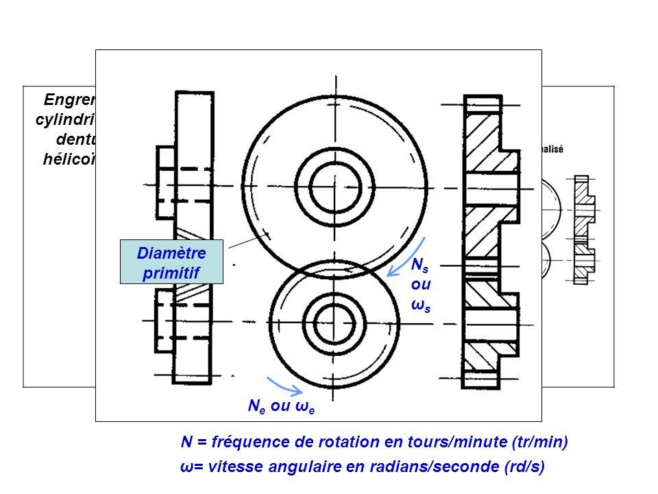 Engrenage cylindrique à denture hélicoïdale N e ou ω e N s ou ω s Diamètre primitif N = fréquence de rotation en tours/minute (tr/min) ω= vitesse angulaire en radians/seconde (rd/s)