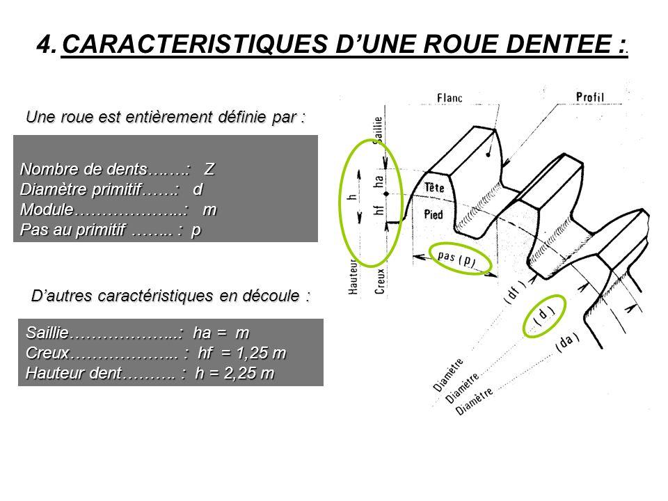 4.CARACTERISTIQUES D'UNE ROUE DENTEE :.