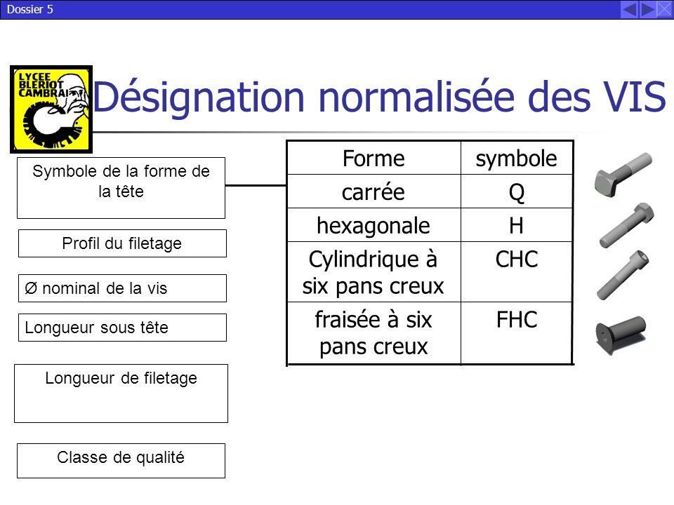 Dossier 5 Désignation normalisée des VIS Symbole de la forme de la tête Classe de qualité CHCCylindrique à six pans creux FHCfraisée à six pans creux
