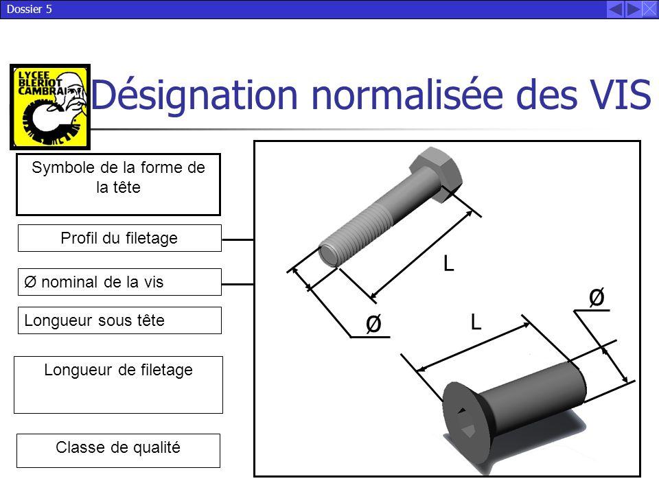 Dossier 5 Désignation normalisée des VIS Symbole de la forme de la tête Classe de qualité L ø L ø Longueur de filetage Profil du filetage Ø nominal de