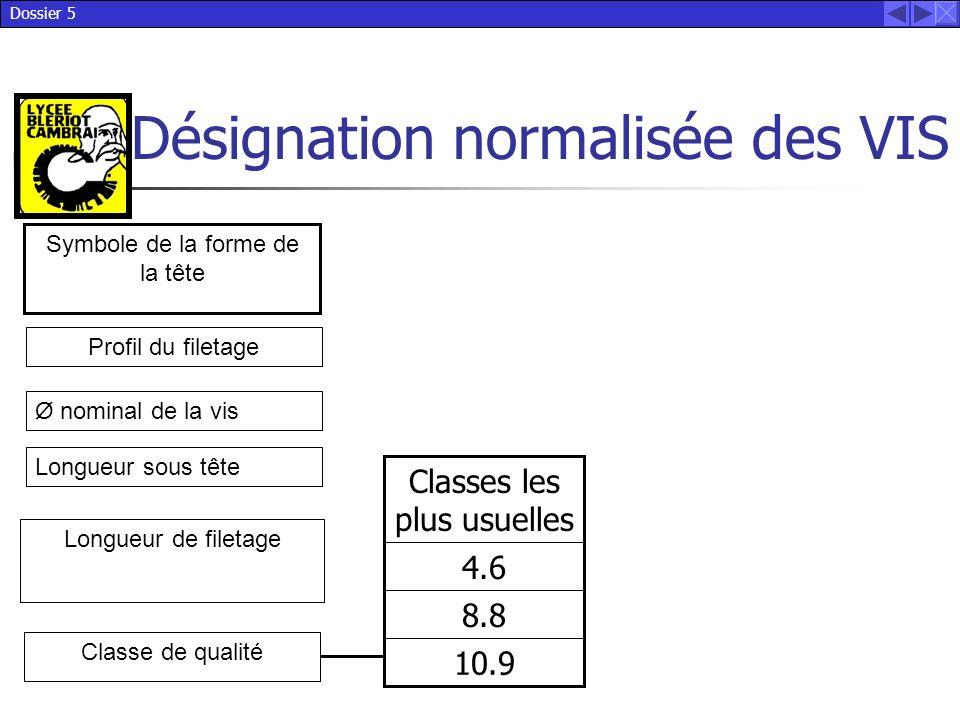 Dossier 5 Désignation normalisée des VIS Symbole de la forme de la tête Classe de qualité 10.9 8.8 4.6 Classes les plus usuelles Longueur de filetage